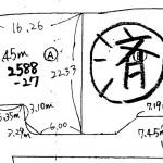 東茨城郡城里町那珂西の【土地】不動産情報 sh-ss0002